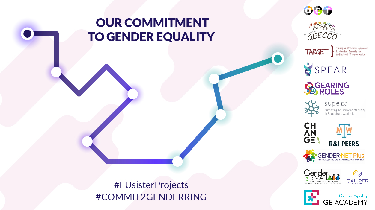 Impact of #COMMIT2GENDERRING campaign